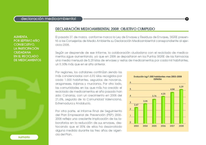 Evolución de la participación ciudadana en el reciclado de medicamentos