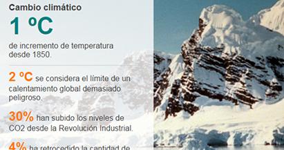 El mundo pendiente de la Cumbre del Clima COP21