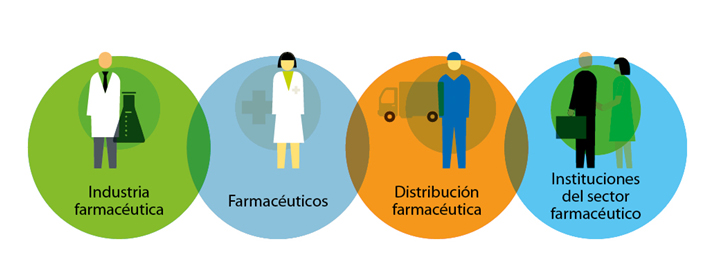 Imagen Premios Medicamento y Medio Ambiente