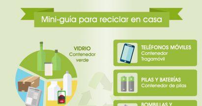 Mini guía para reciclar en casa