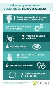Infografía Esclerosis Múltiple