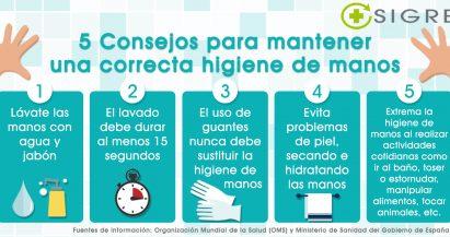 Cinco consejos para una correcta higiene de manos