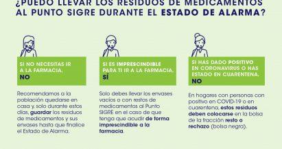 La gestión de los residuos de medicamentos domésticos en la crisis sanitaria por el COVID-19